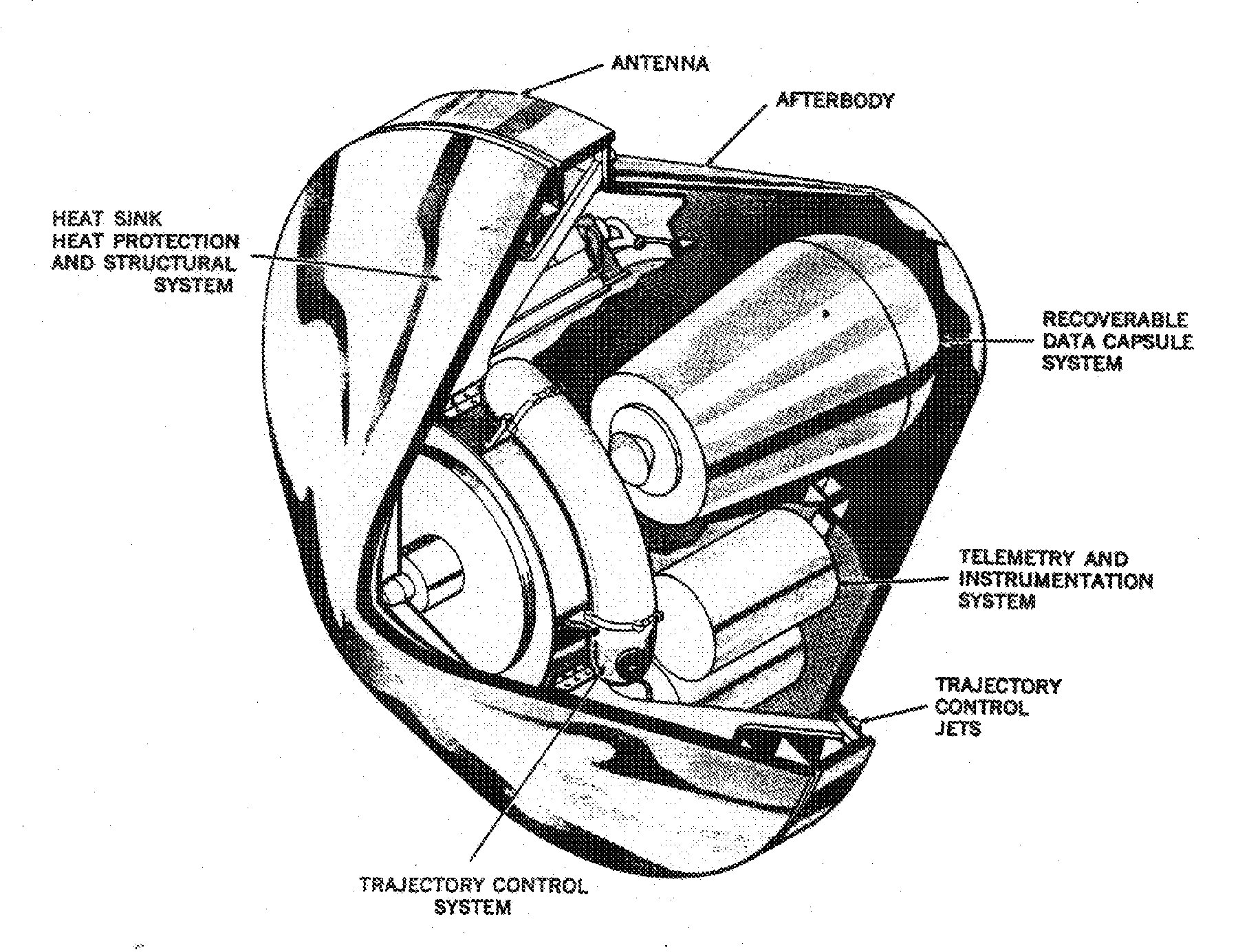 Figure 1 Ge Mark 2 Prototype Reentry Vehicle